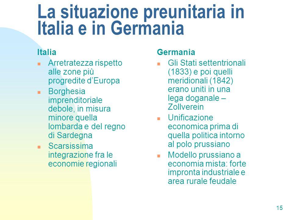 La situazione preunitaria in Italia e in Germania