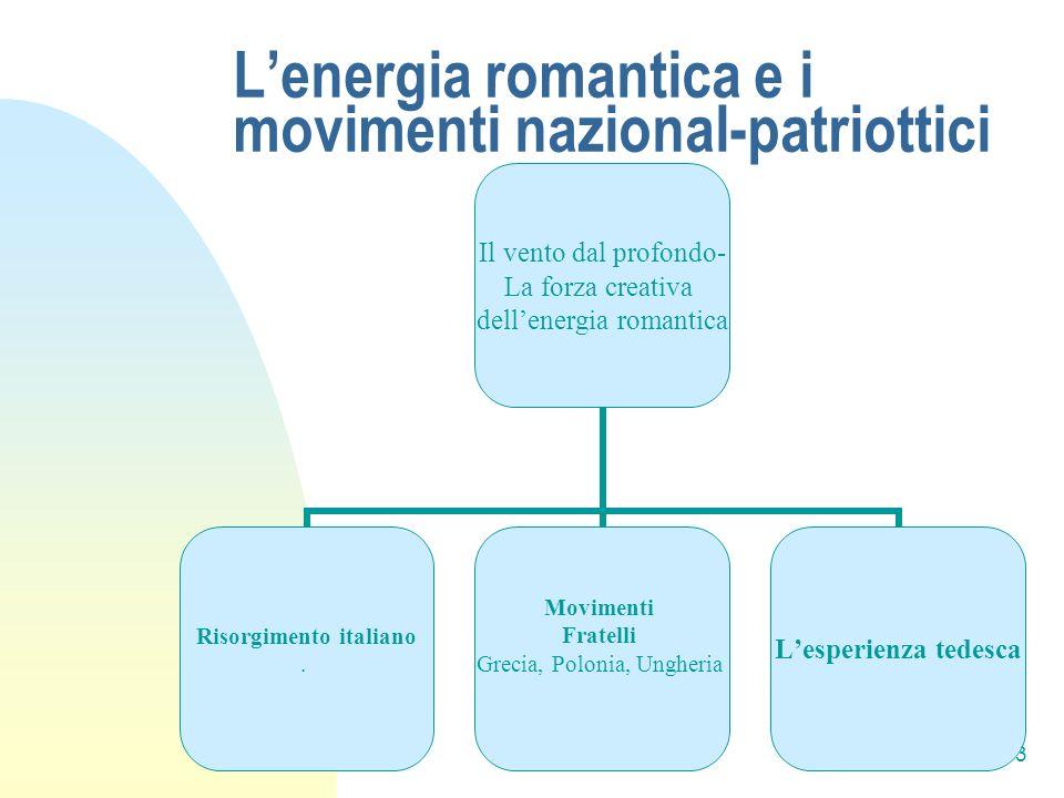 L'energia romantica e i movimenti nazional-patriottici