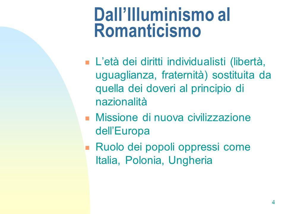 Dall'Illuminismo al Romanticismo
