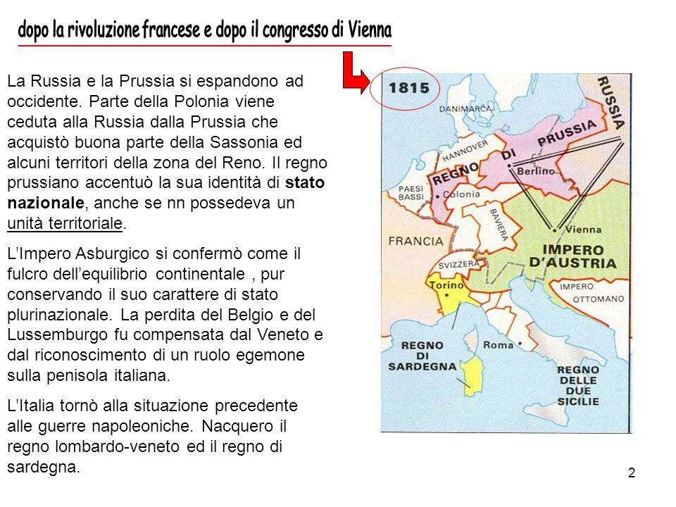 dopo la rivoluzione francese e dopo il congresso di Vienna