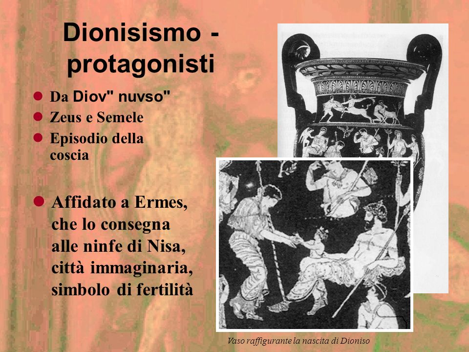 Dionisismo - protagonisti