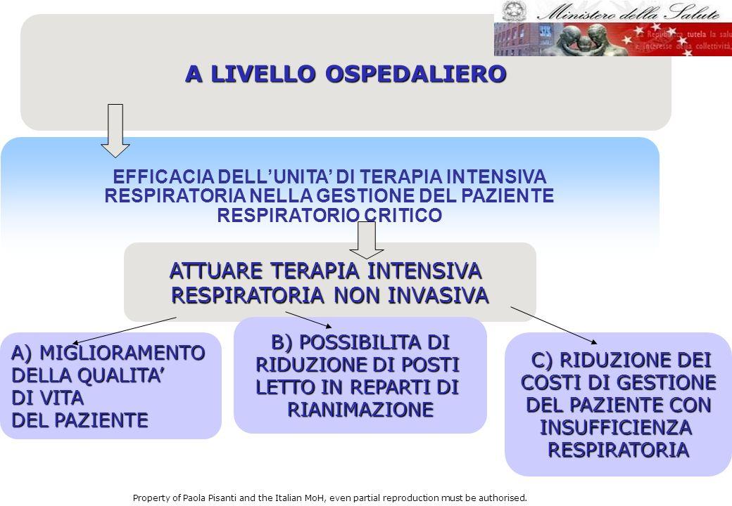 A LIVELLO OSPEDALIERO ATTUARE TERAPIA INTENSIVA
