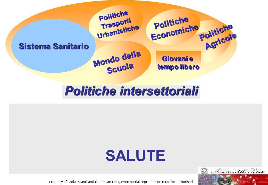Politiche intersettoriali