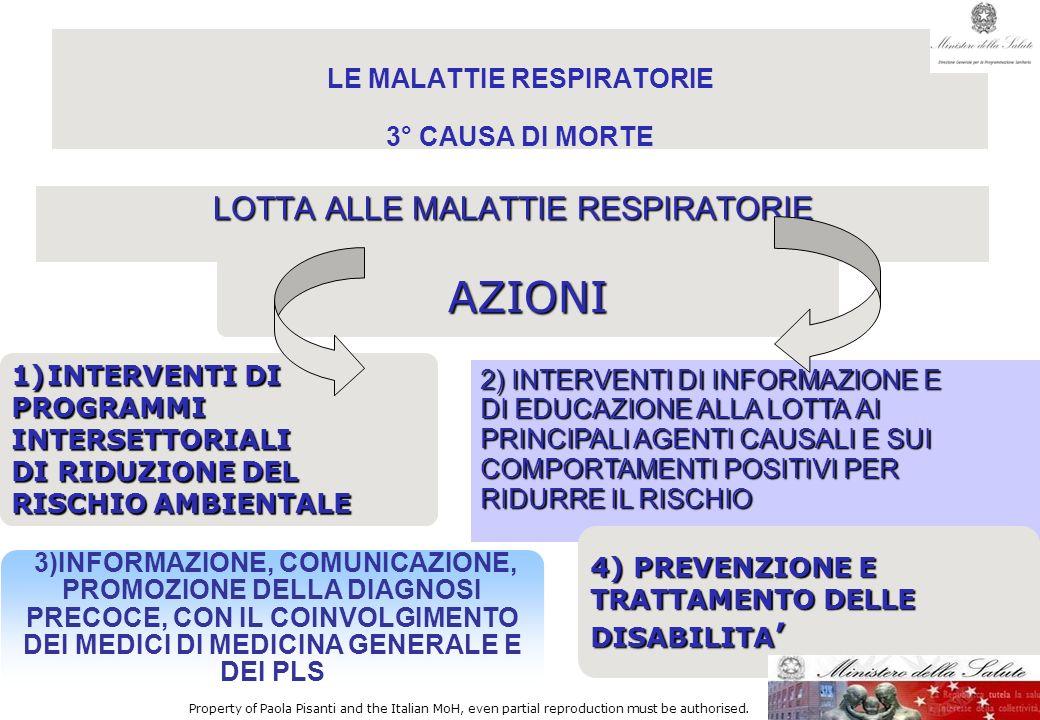 LE MALATTIE RESPIRATORIE 3° CAUSA DI MORTE