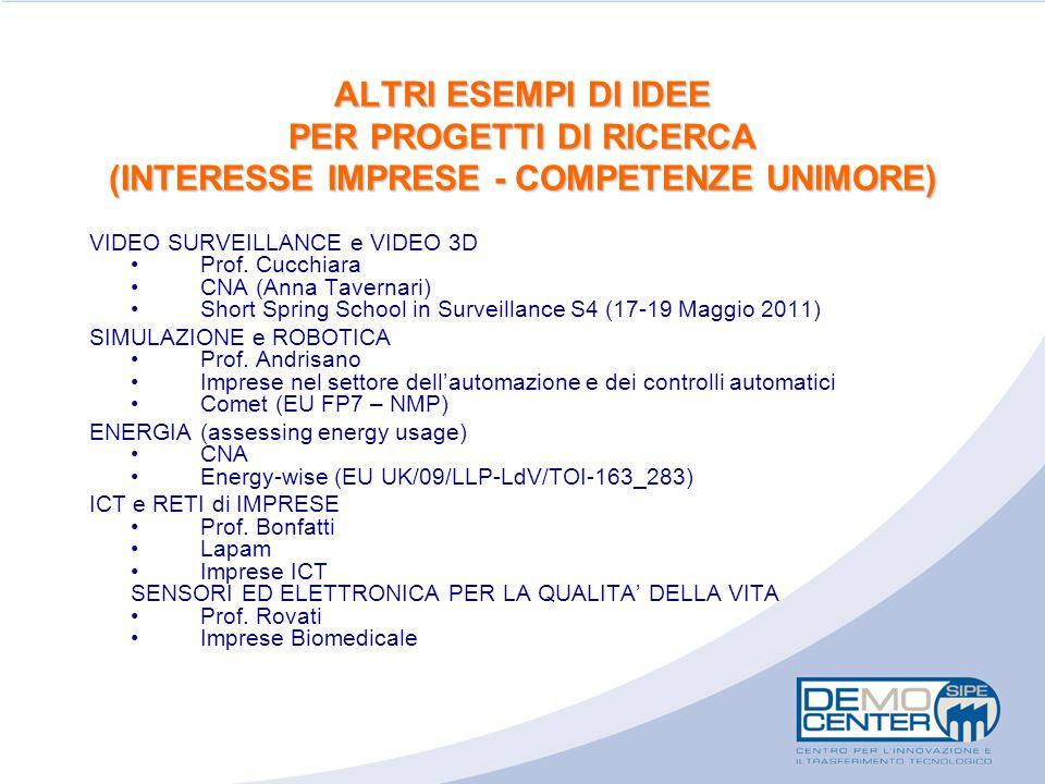 ALTRI ESEMPI DI IDEE PER PROGETTI DI RICERCA (INTERESSE IMPRESE - COMPETENZE UNIMORE)