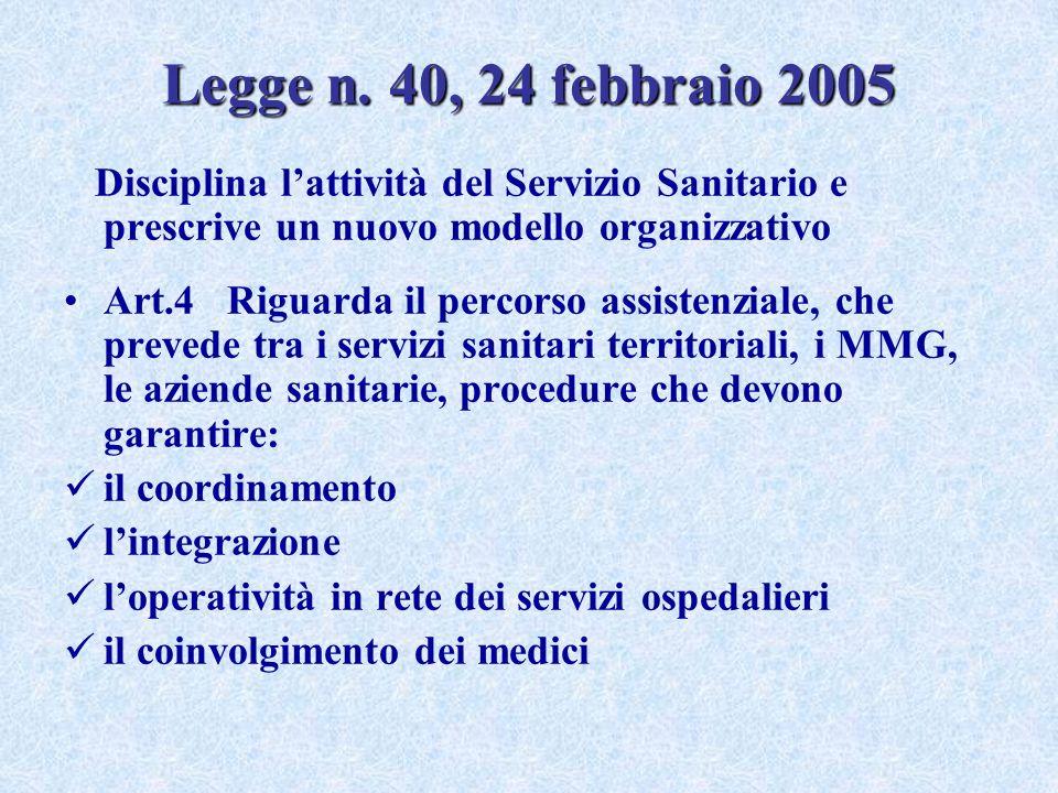 Legge n. 40, 24 febbraio 2005 Disciplina l'attività del Servizio Sanitario e prescrive un nuovo modello organizzativo.
