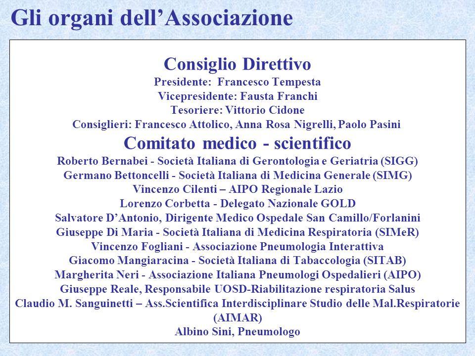 Gli organi dell'Associazione