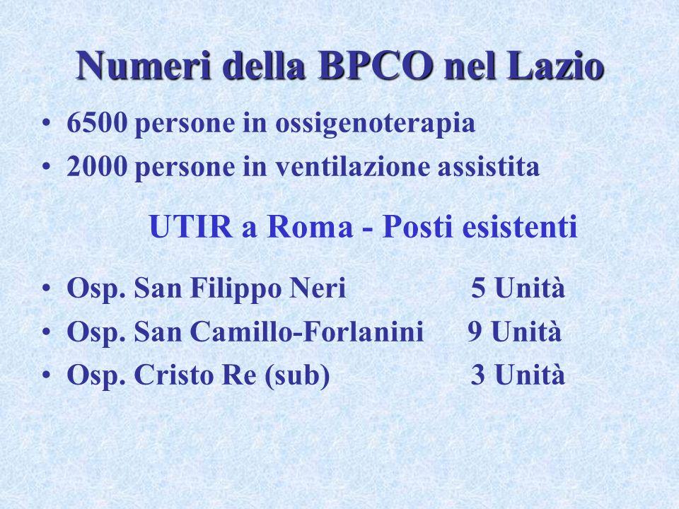 Numeri della BPCO nel Lazio