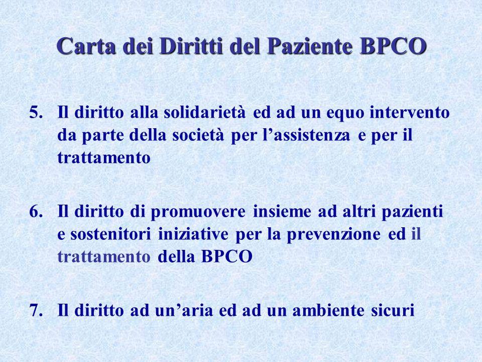 Carta dei Diritti del Paziente BPCO