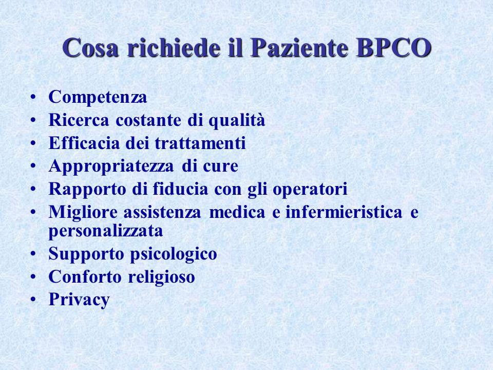 Cosa richiede il Paziente BPCO