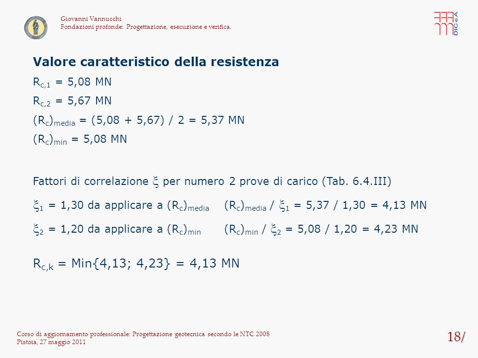 x2 = 1,20 da applicare a (Rc)min (Rc)min / x2 = 5,08 / 1,20 = 4,23 MN