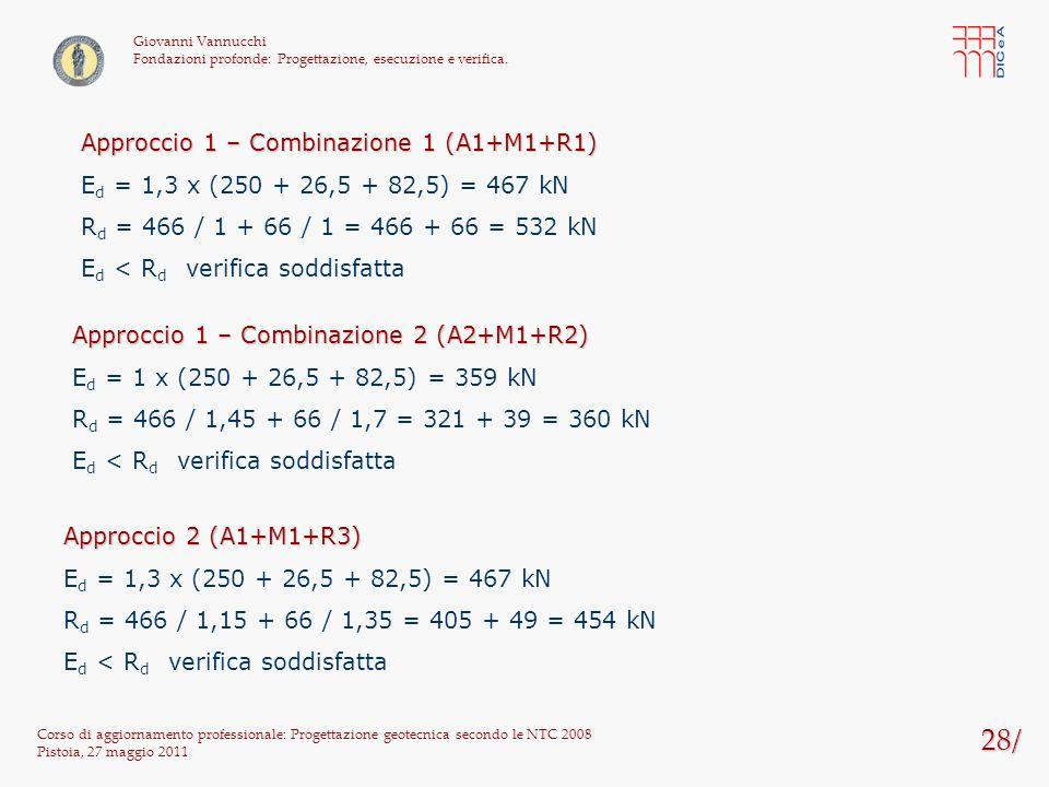 28/ Approccio 1 – Combinazione 1 (A1+M1+R1)