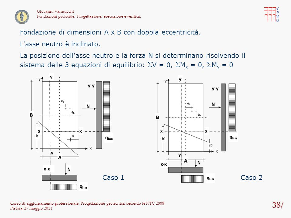 38/ Fondazione di dimensioni A x B con doppia eccentricità.