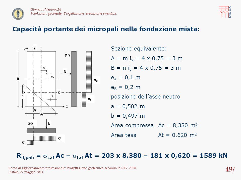 49/ Capacità portante dei micropali nella fondazione mista:
