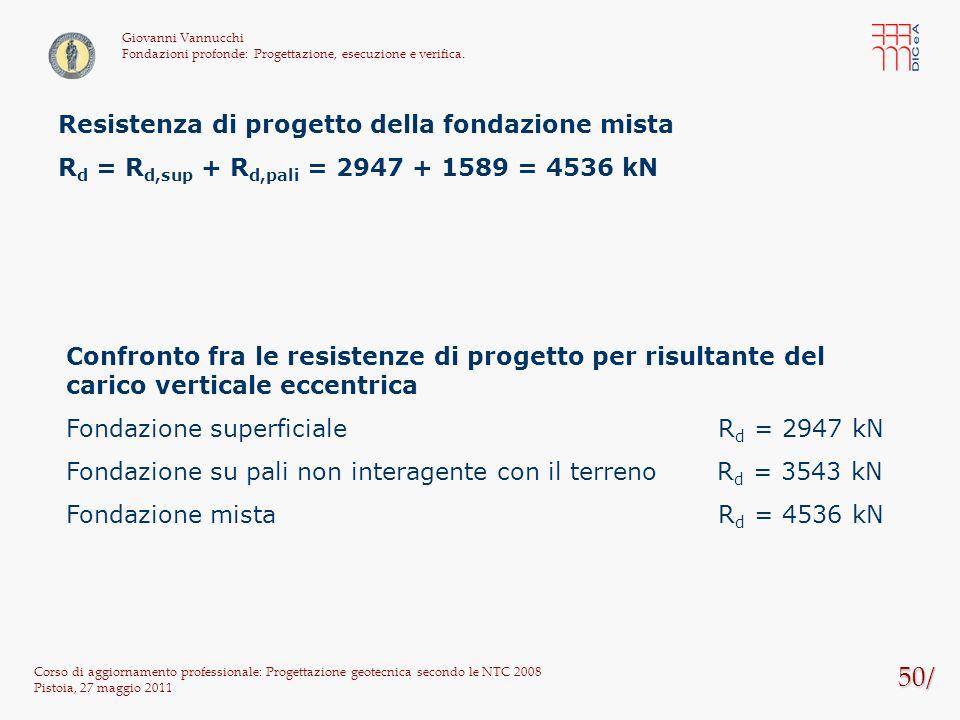 50/ Resistenza di progetto della fondazione mista