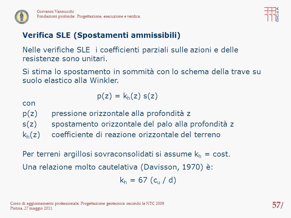 57/ Verifica SLE (Spostamenti ammissibili)