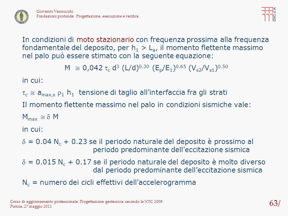 M ≅ 0,042 tc d3 (L/d)0.30 (Ep/E1)0.65 (Vs2/Vs1)0.50