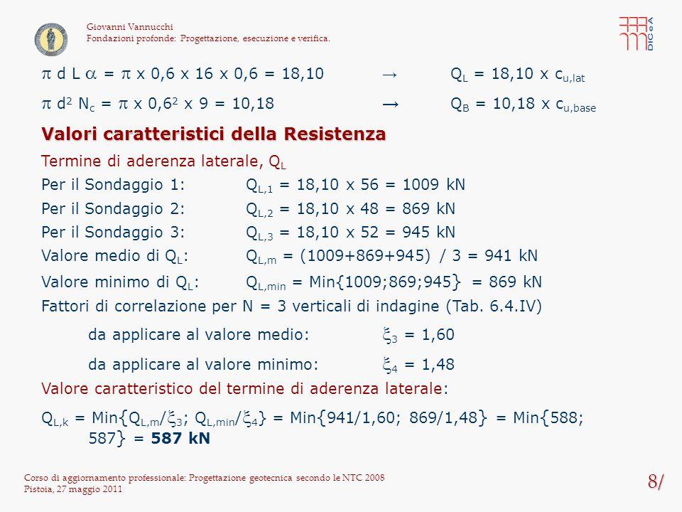 p d L a = p x 0,6 x 16 x 0,6 = 18,10 → QL = 18,10 x cu,lat