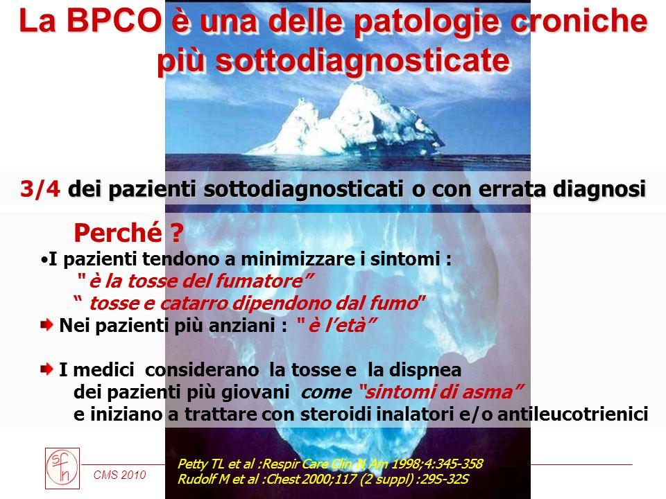 La BPCO è una delle patologie croniche più sottodiagnosticate