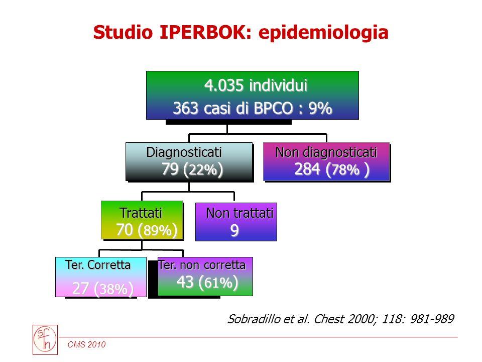 Studio IPERBOK: epidemiologia