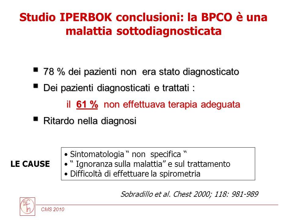 Studio IPERBOK conclusioni: la BPCO è una malattia sottodiagnosticata