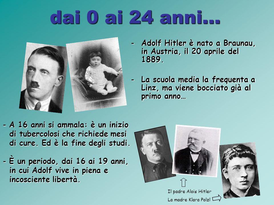dai 0 ai 24 anni… Adolf Hitler è nato a Braunau, in Austria, il 20 aprile del 1889.
