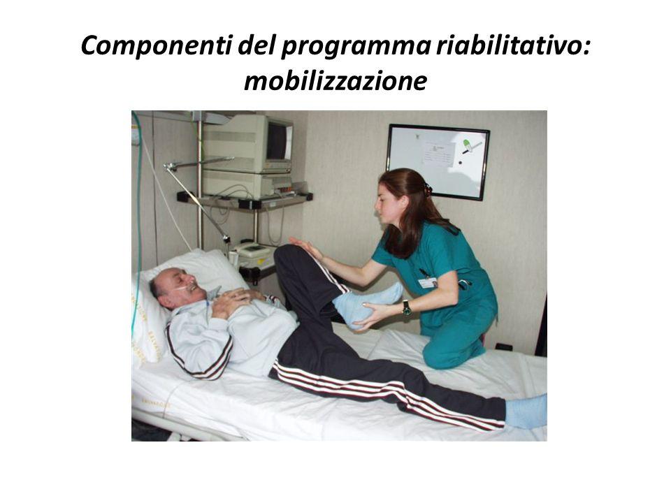 Componenti del programma riabilitativo: mobilizzazione