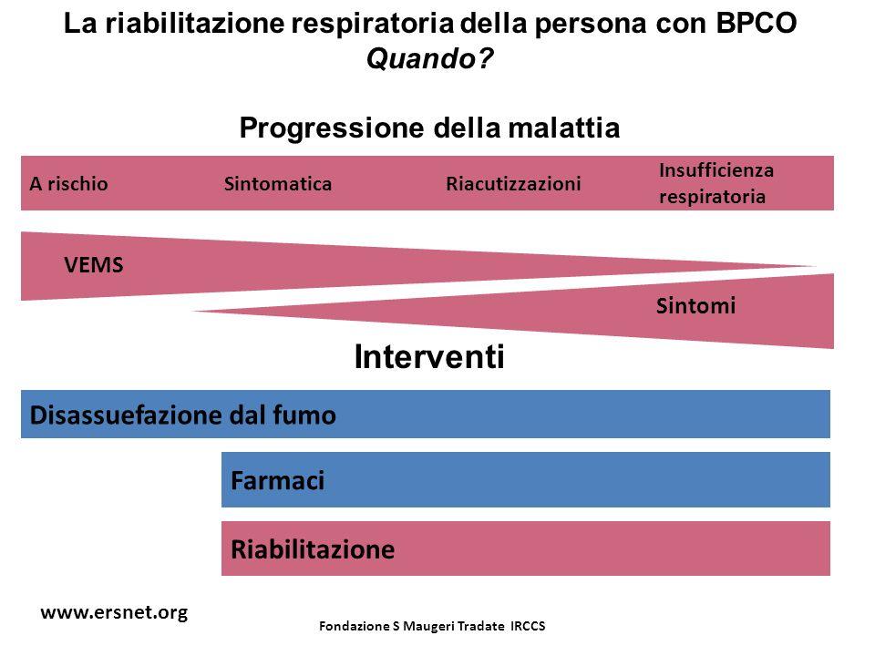 Interventi La riabilitazione respiratoria della persona con BPCO