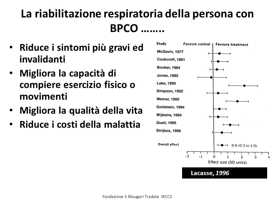 La riabilitazione respiratoria della persona con BPCO ……..
