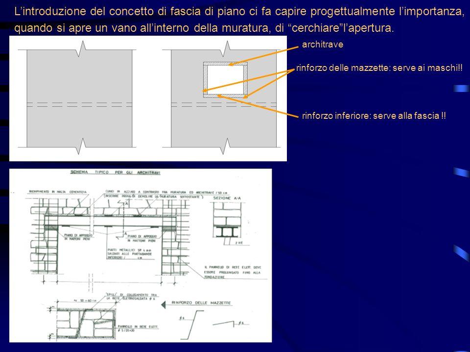 L'introduzione del concetto di fascia di piano ci fa capire progettualmente l'importanza, quando si apre un vano all'interno della muratura, di cerchiare l'apertura.