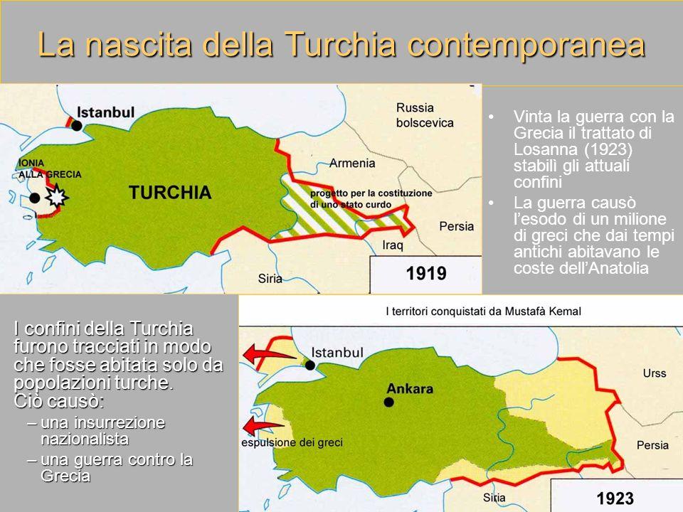 La nascita della Turchia contemporanea