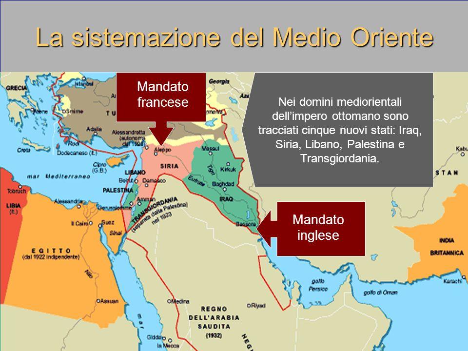 La sistemazione del Medio Oriente