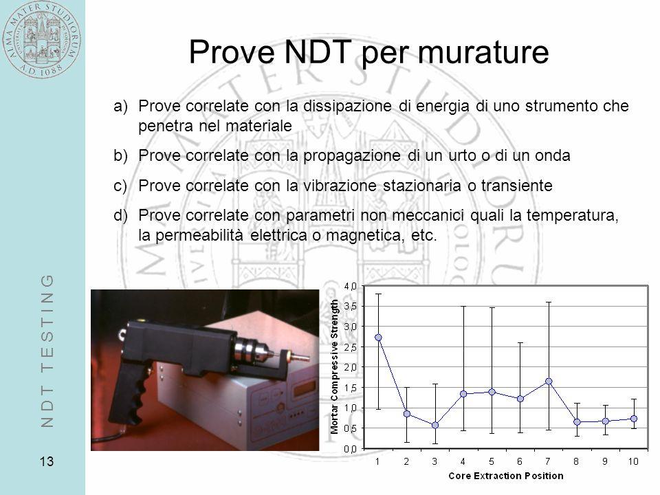 Prove NDT per murature Prove correlate con la dissipazione di energia di uno strumento che penetra nel materiale.