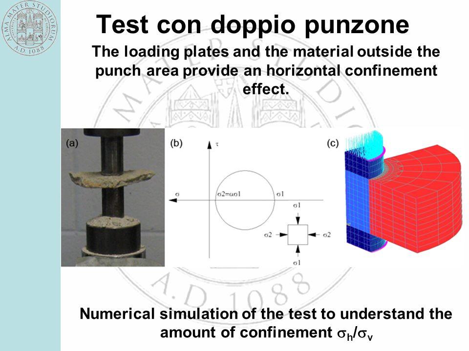 Test con doppio punzone