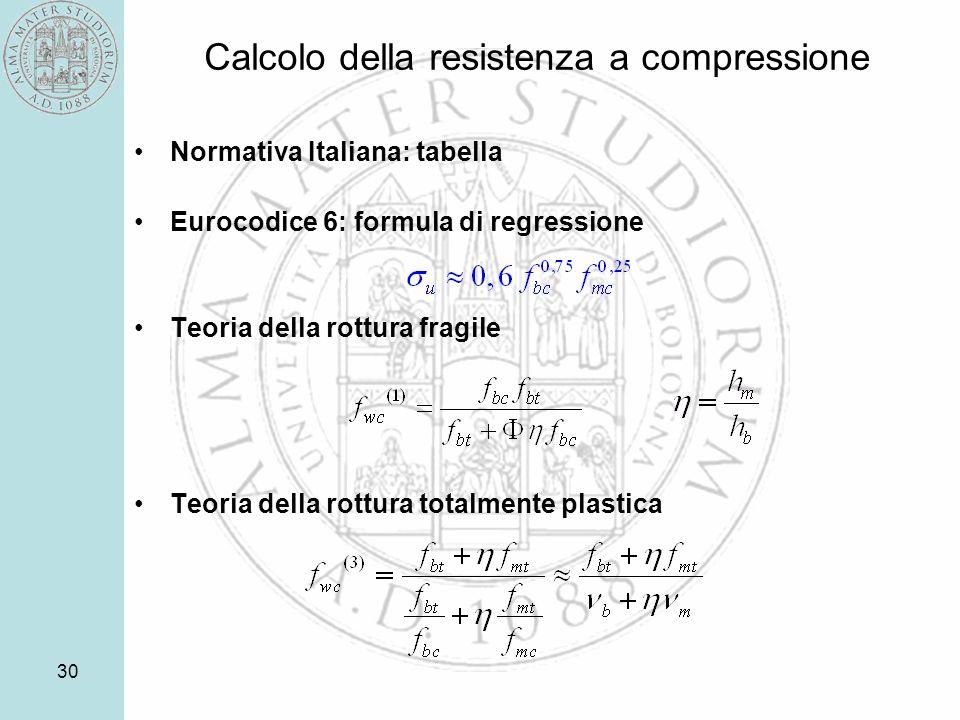 Calcolo della resistenza a compressione