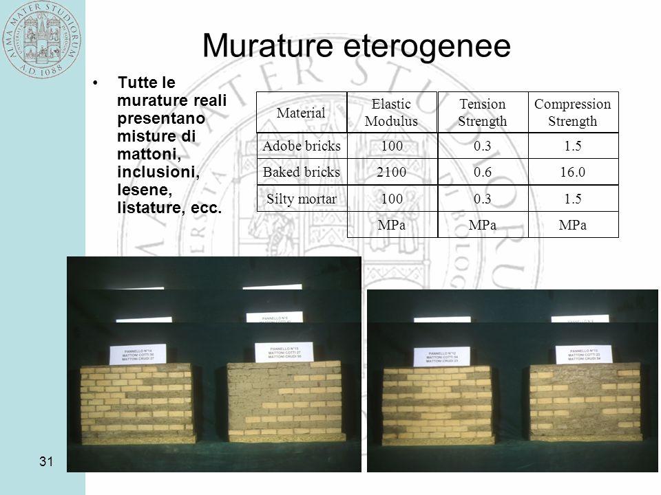 Murature eterogenee Tutte le murature reali presentano misture di mattoni, inclusioni, lesene, listature, ecc.