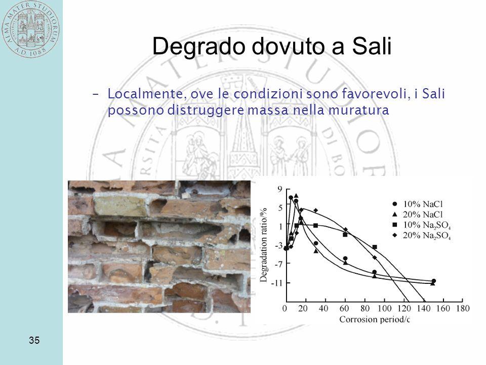 Degrado dovuto a Sali Localmente, ove le condizioni sono favorevoli, i Sali possono distruggere massa nella muratura.