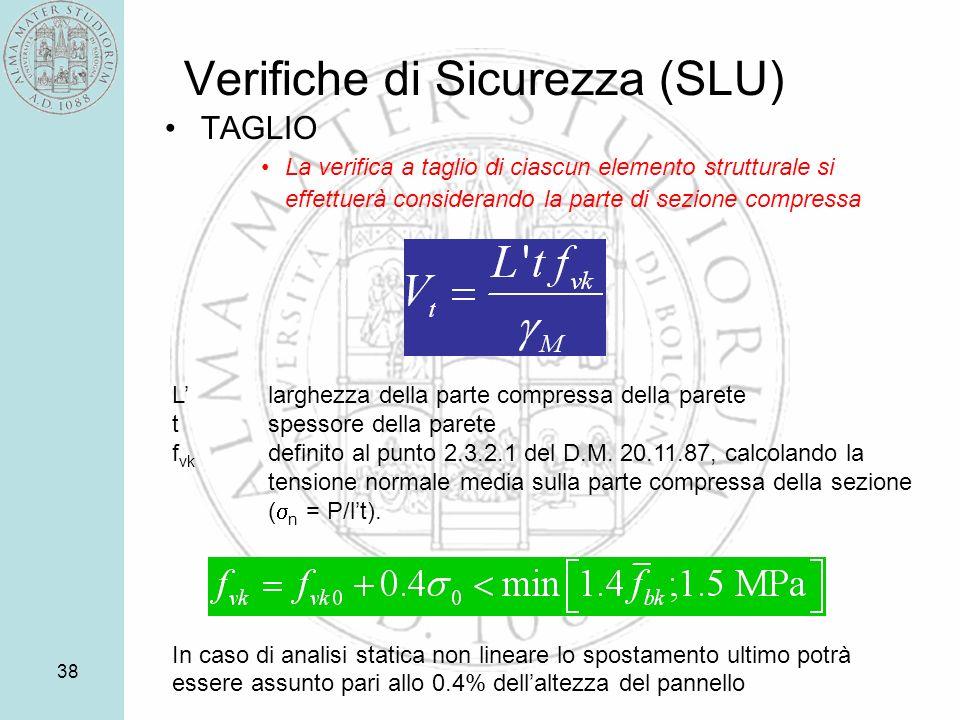 Verifiche di Sicurezza (SLU)