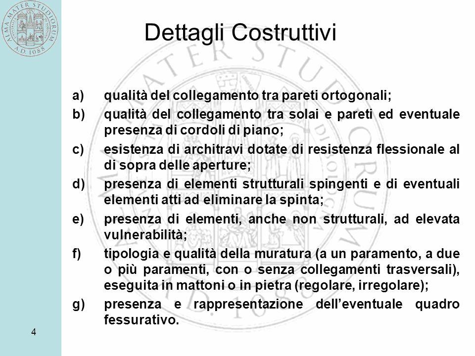 Dettagli Costruttivi qualità del collegamento tra pareti ortogonali;