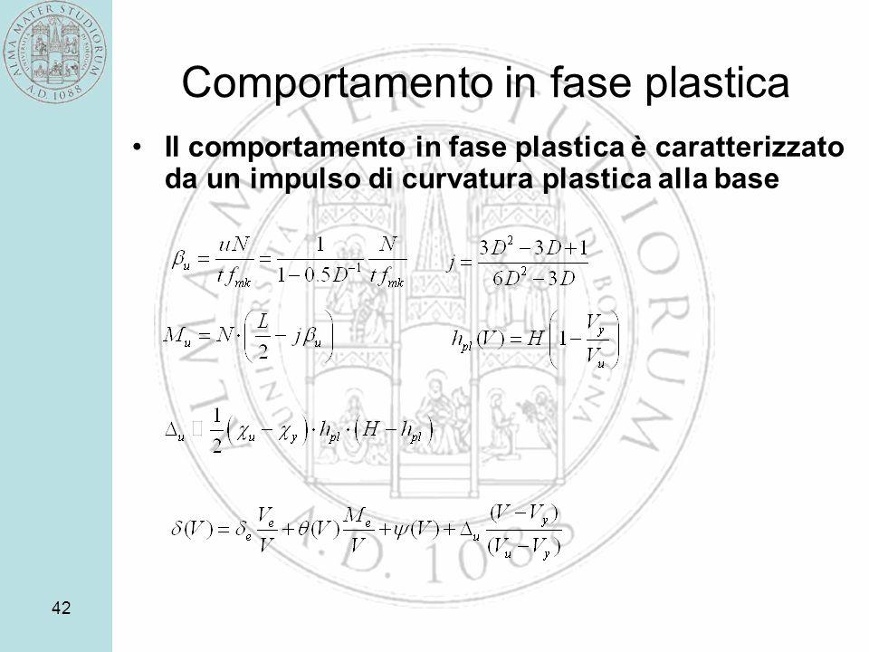 Comportamento in fase plastica