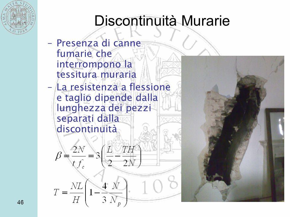 Discontinuità Murarie