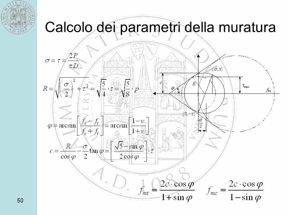 Calcolo dei parametri della muratura