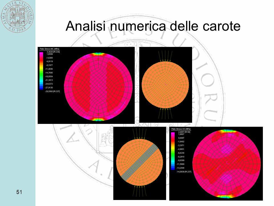 Analisi numerica delle carote