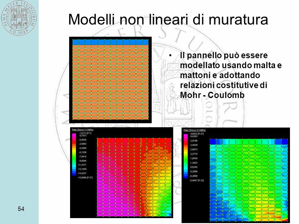 Modelli non lineari di muratura
