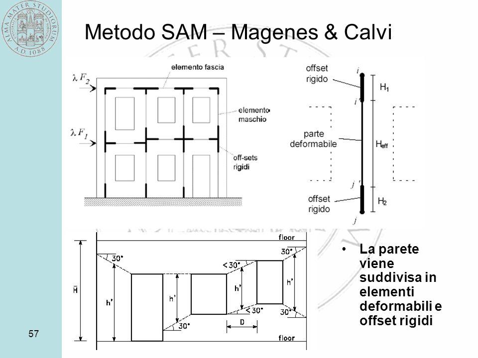 Metodo SAM – Magenes & Calvi