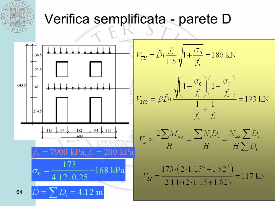 Verifica semplificata - parete D