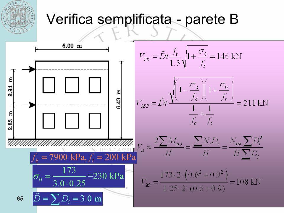 Verifica semplificata - parete B