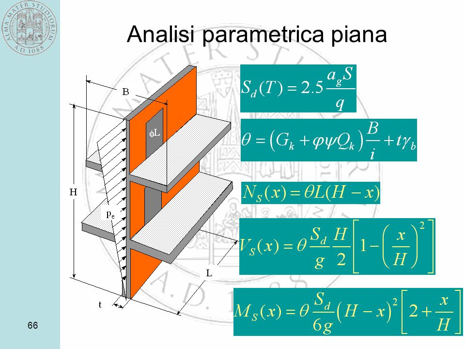 Analisi parametrica piana