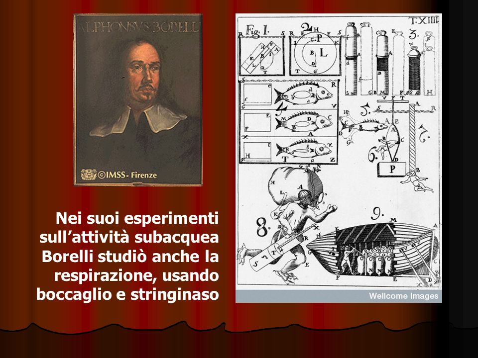 Nei suoi esperimenti sull'attività subacquea Borelli studiò anche la respirazione, usando