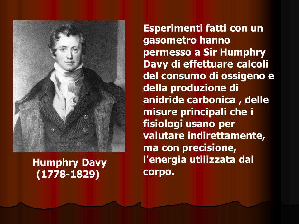 Esperimenti fatti con un gasometro hanno permesso a Sir Humphry Davy di effettuare calcoli del consumo di ossigeno e della produzione di anidride carbonica , delle misure principali che i fisiologi usano per valutare indirettamente, ma con precisione, l energia utilizzata dal corpo.